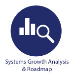 Systems Growth Analysis and Roadmap