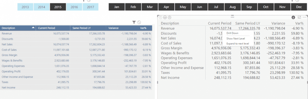 two ways to improve your power bi visuals right now