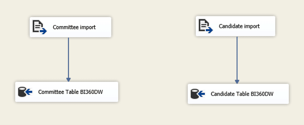 SSIS and PowerShell: A Powerful Combination   KTL Solutions