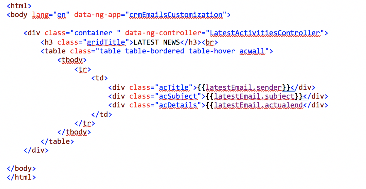 CRM Customization using Web API with OData 4 0, Angular JS